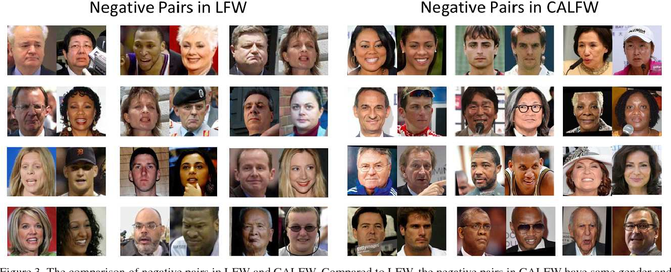 Figure 4 for Cross-Age LFW: A Database for Studying Cross-Age Face Recognition in Unconstrained Environments
