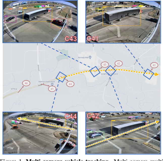 Figure 1 for City-Scale Multi-Camera Vehicle Tracking Guided by Crossroad Zones