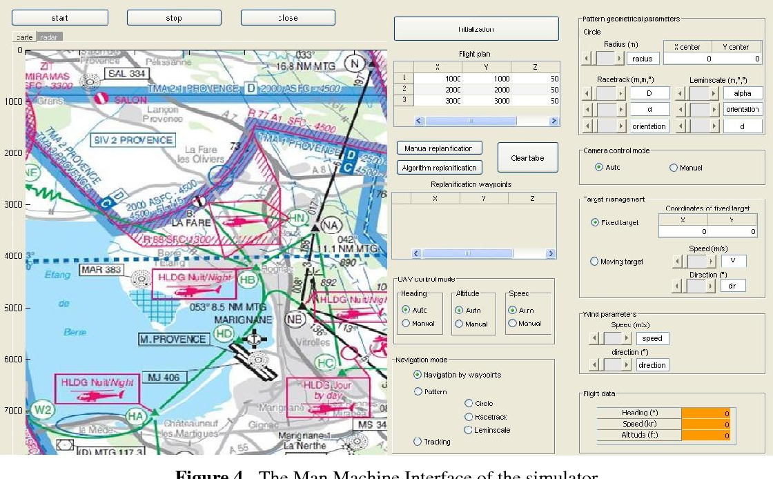 Path planning and Ground Control Station simulator for UAV