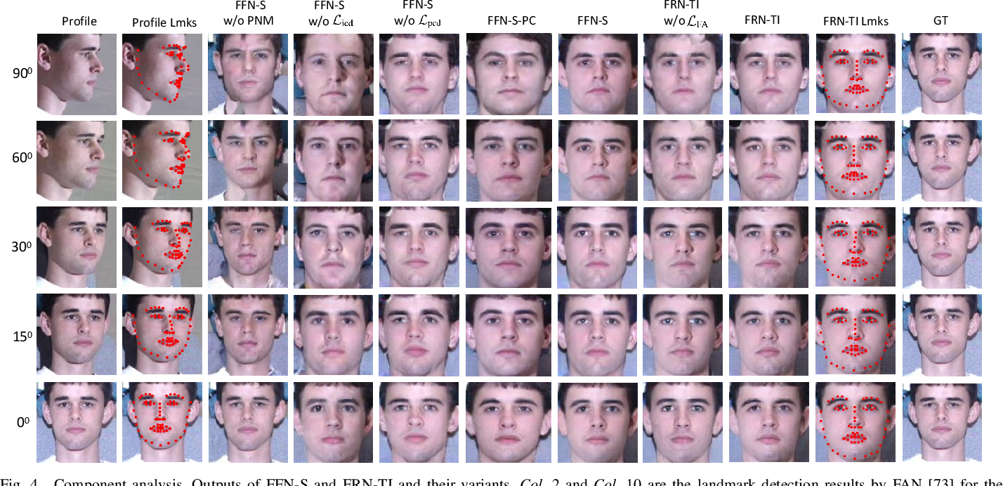 Figure 4 for Joint Face Image Restoration and Frontalization for Recognition