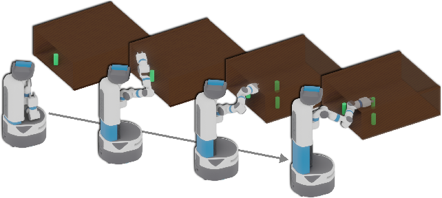 Figure 1 for Learning Sampling Distributions Using Local 3D Workspace Decompositions for Motion Planning in High Dimensions