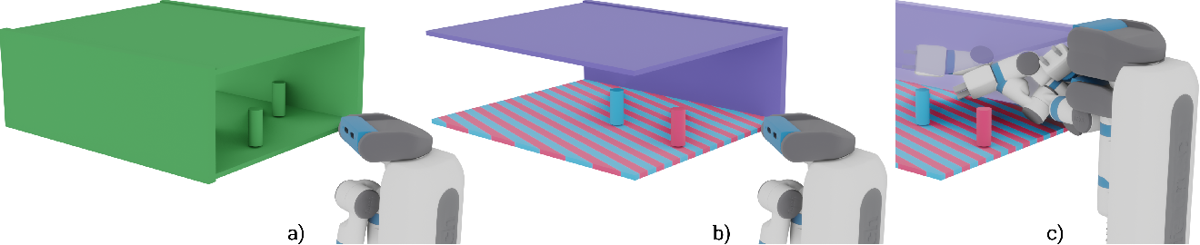Figure 2 for Learning Sampling Distributions Using Local 3D Workspace Decompositions for Motion Planning in High Dimensions