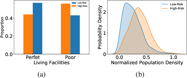 Figure 1 for C-Watcher: A Framework for Early Detection of High-Risk Neighborhoods Ahead of COVID-19 Outbreak