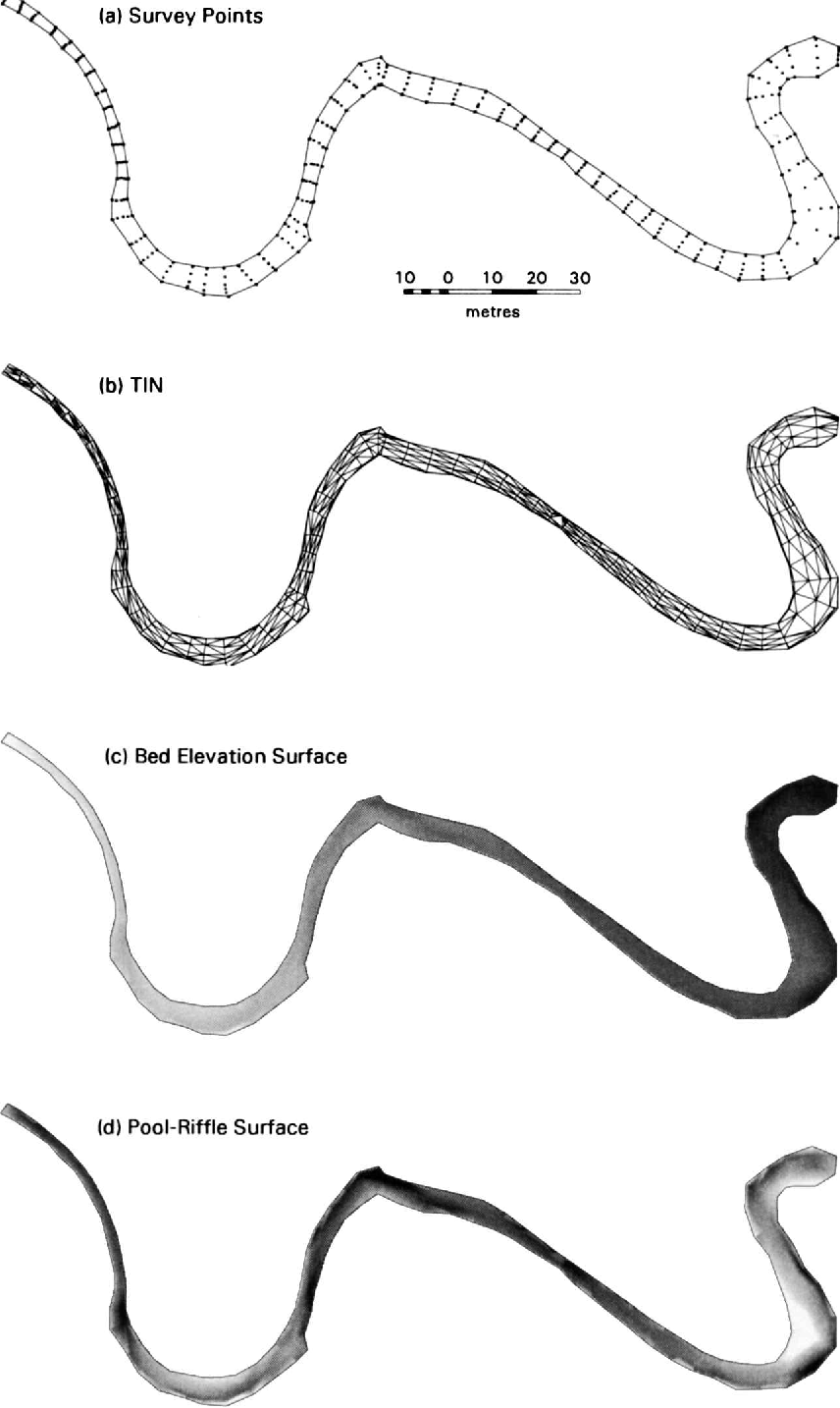 Modelling River Channel Topography Using GIS - Semantic Scholar