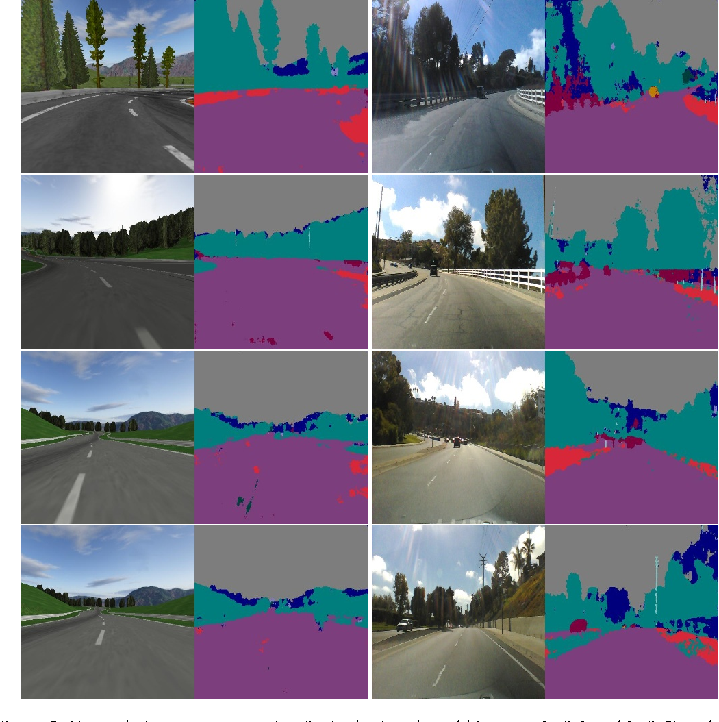 Figure 3 for Virtual to Real Reinforcement Learning for Autonomous Driving