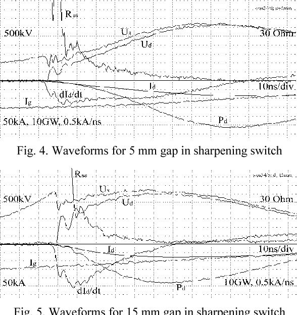 High-voltage pulse generators for microwave radiation