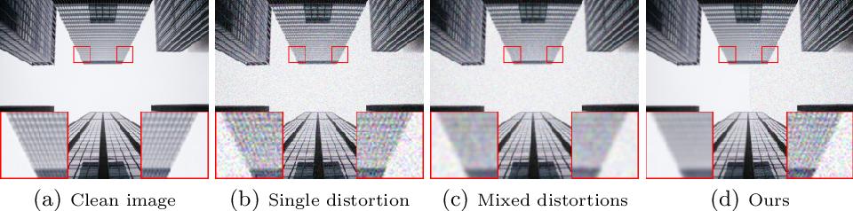 Figure 1 for Restoring Spatially-Heterogeneous Distortions using Mixture of Experts Network