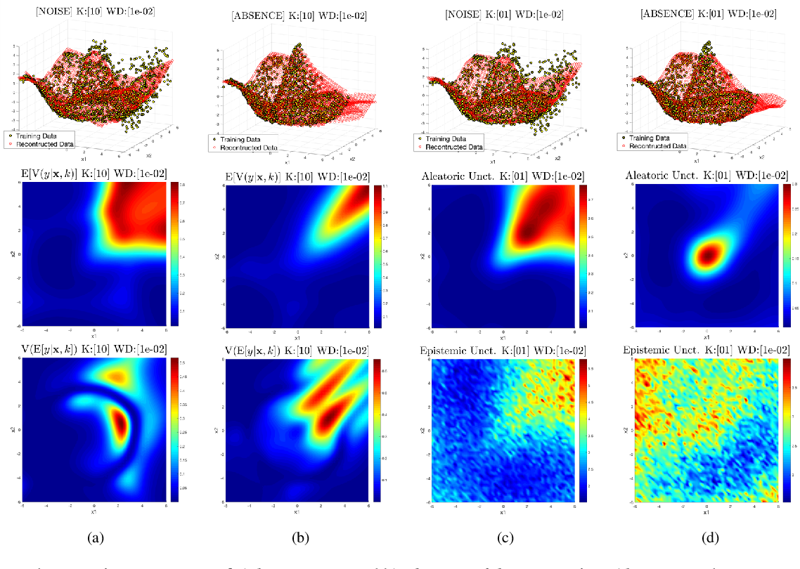 Figure 1 for Uncertainty-Aware Learning from Demonstration using Mixture Density Networks with Sampling-Free Variance Modeling