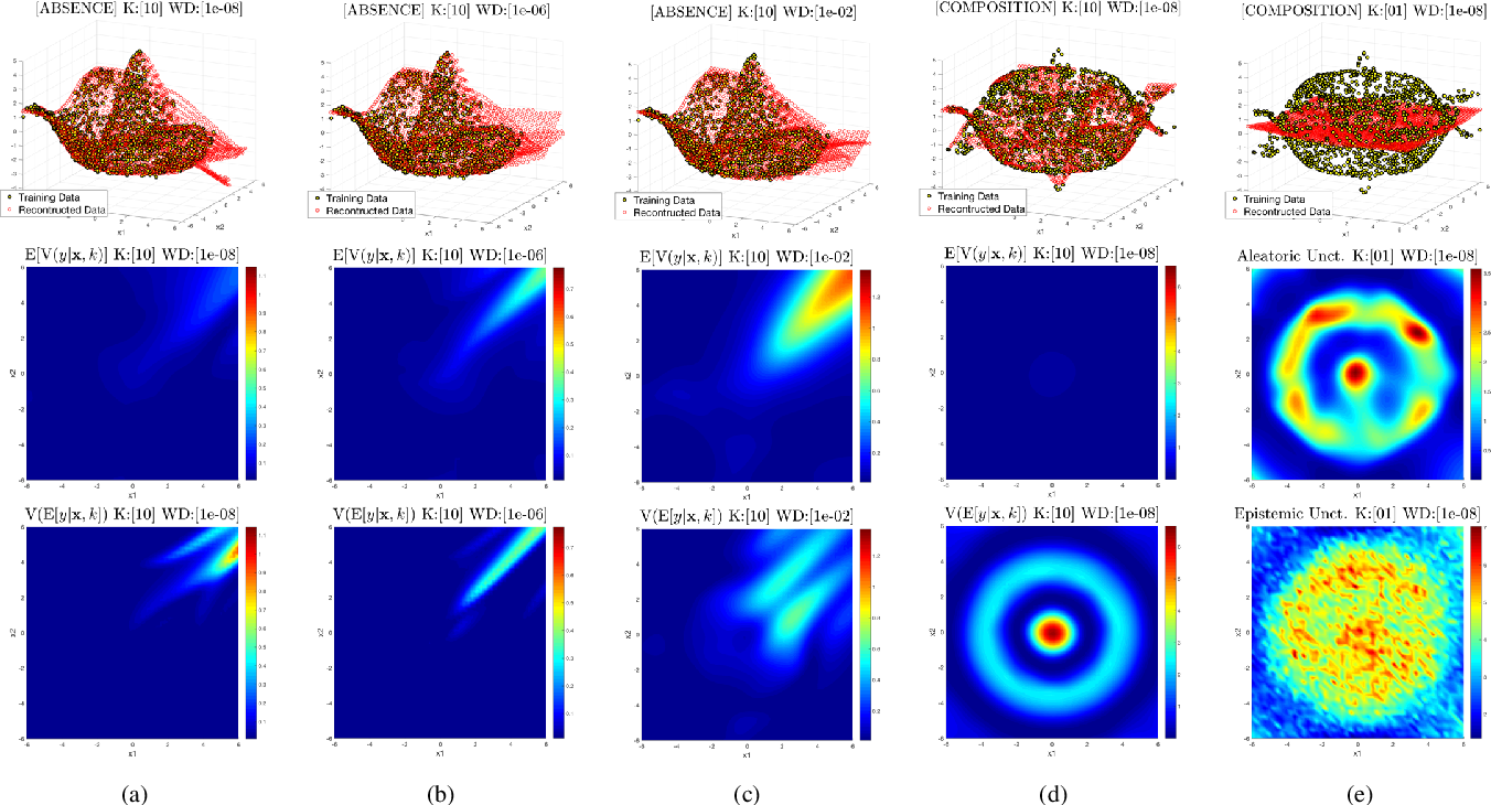 Figure 2 for Uncertainty-Aware Learning from Demonstration using Mixture Density Networks with Sampling-Free Variance Modeling