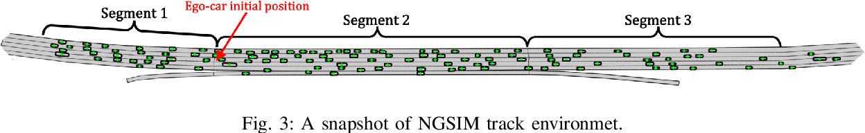 Figure 3 for Uncertainty-Aware Learning from Demonstration using Mixture Density Networks with Sampling-Free Variance Modeling
