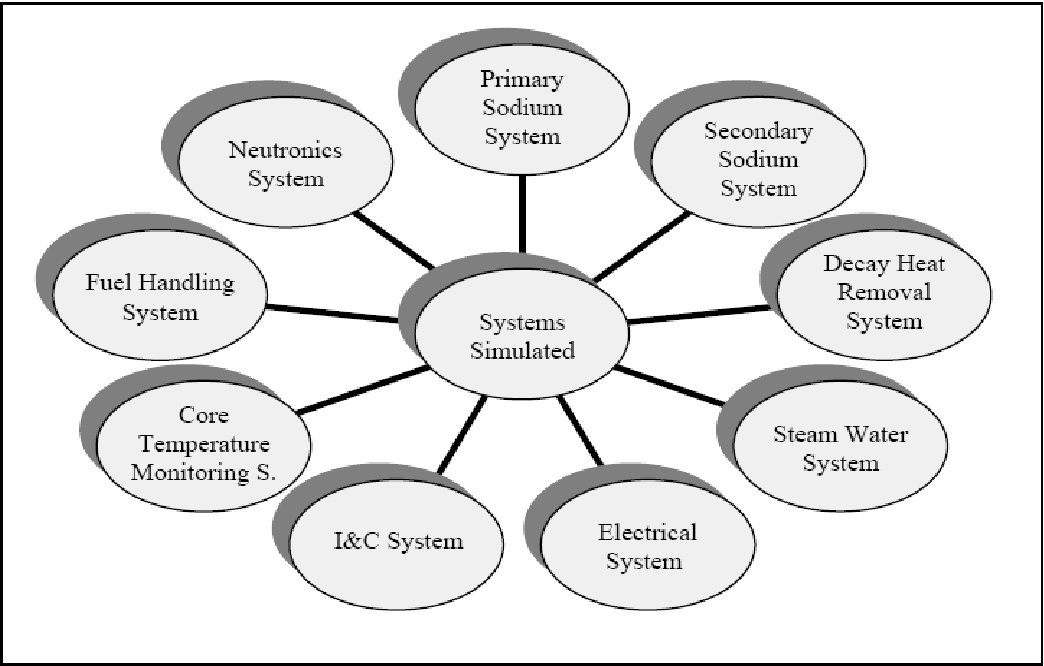 Role Of Animated Human Machine Interface In Nuclear Power Plant