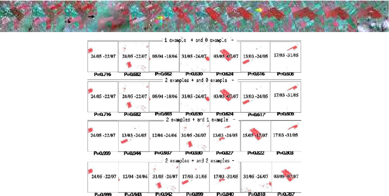Figure 2 for Supervised learning on graphs of spatio-temporal similarity in satellite image sequences