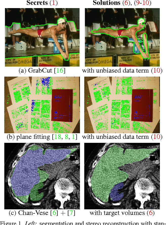 Figure 1 for Volumetric Bias in Segmentation and Reconstruction: Secrets and Solutions