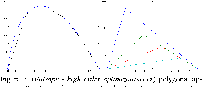 Figure 4 for Volumetric Bias in Segmentation and Reconstruction: Secrets and Solutions