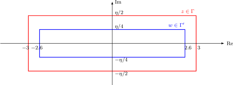 Figure 1 for Spectral Graph Matching and Regularized Quadratic Relaxations II: Erdős-Rényi Graphs and Universality