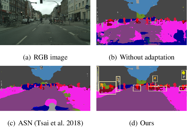 Figure 1 for An Adversarial Perturbation Oriented Domain Adaptation Approach for Semantic Segmentation