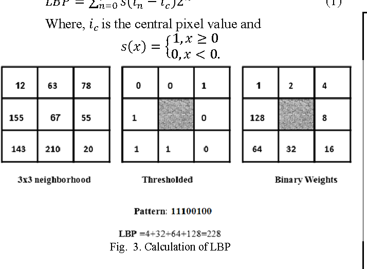 Figure 3 for A Real Time Facial Expression Classification System Using Local Binary Patterns