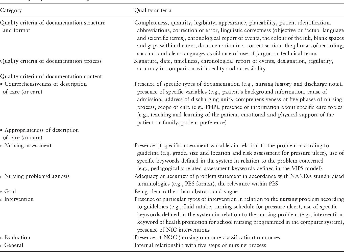 clinical nursing calculations