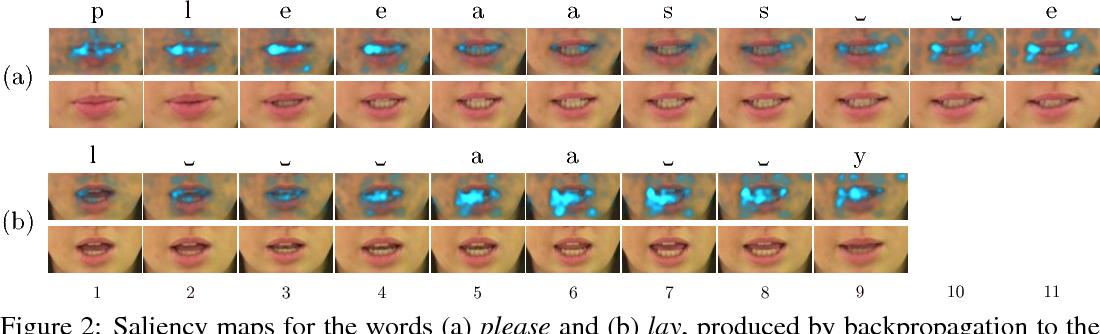 Figure 4 for LipNet: End-to-End Sentence-level Lipreading