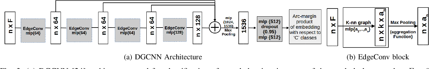 Figure 3 for OSSR-PID: One-Shot Symbol Recognition in P&ID Sheets using Path Sampling and GCN