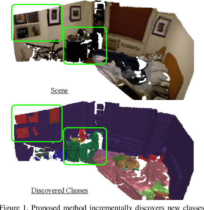 Figure 1 for Incremental Class Discovery for Semantic Segmentation with RGBD Sensing