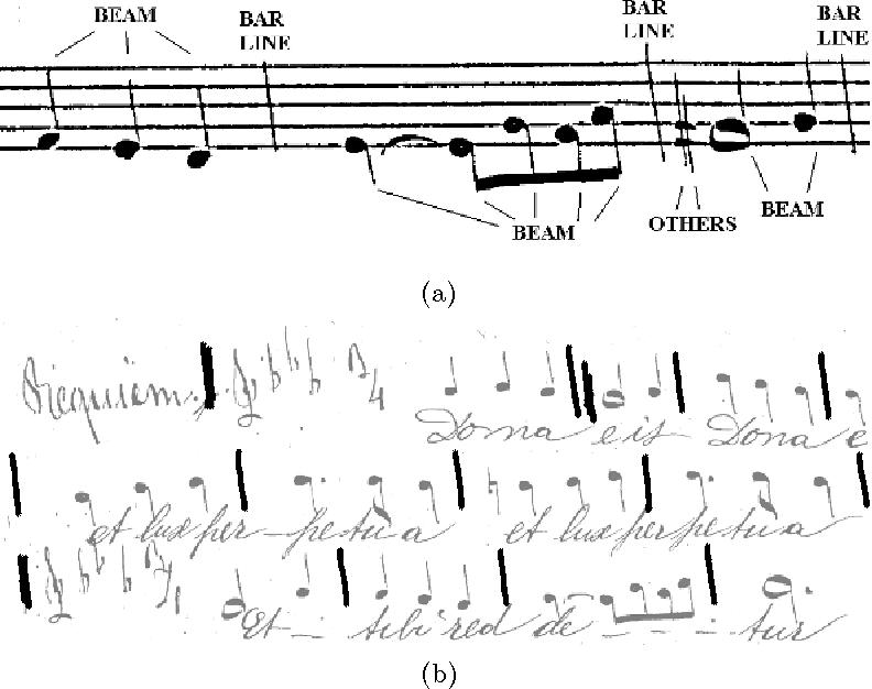 Figure 8 from Primitive Segmentation in Old Handwritten