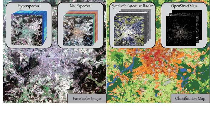 Figure 1 for More Diverse Means Better: Multimodal Deep Learning Meets Remote Sensing Imagery Classification