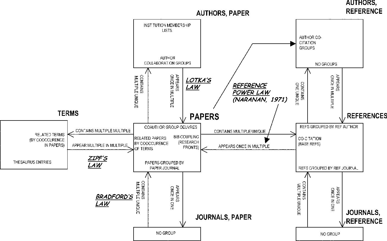 PDF] Crossmaps: visualization of overlapping relationships