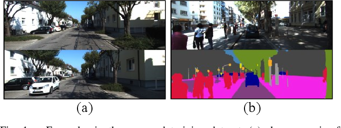 Figure 1 for Discriminative and Semantic Feature Selection for Place Recognition towards Dynamic Environments
