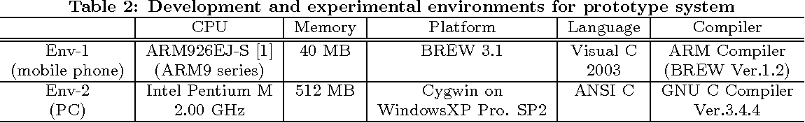 A location-aware information browser implemented on BREW-based