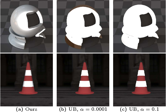 Figure 8 from A physically-based BRDF model for retroreflection