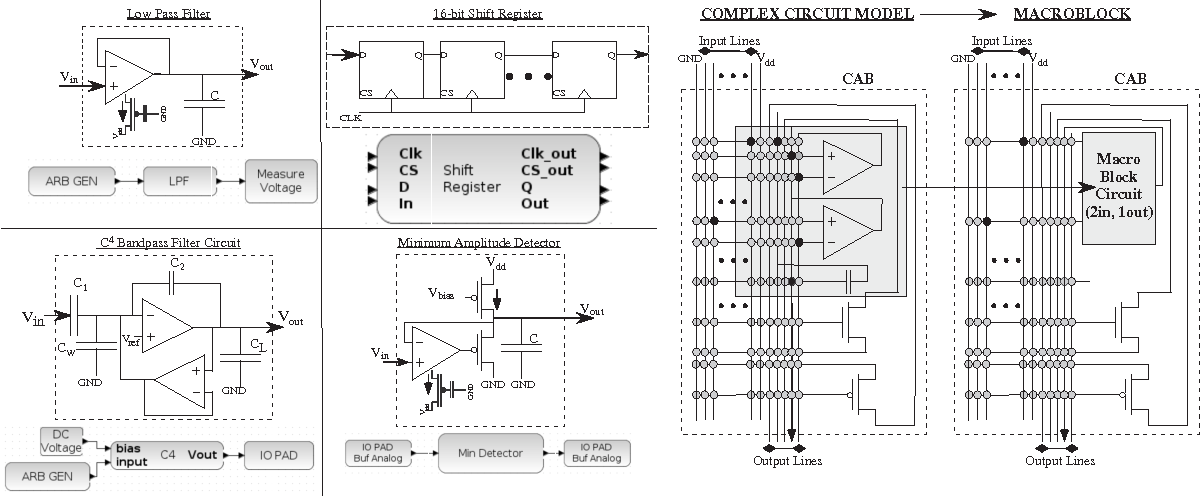 Figure 4 from An Open-Source Tool Set Enabling Analog