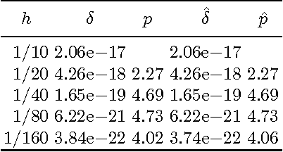Collocation Methods for Boundary Value Problems with an Essential