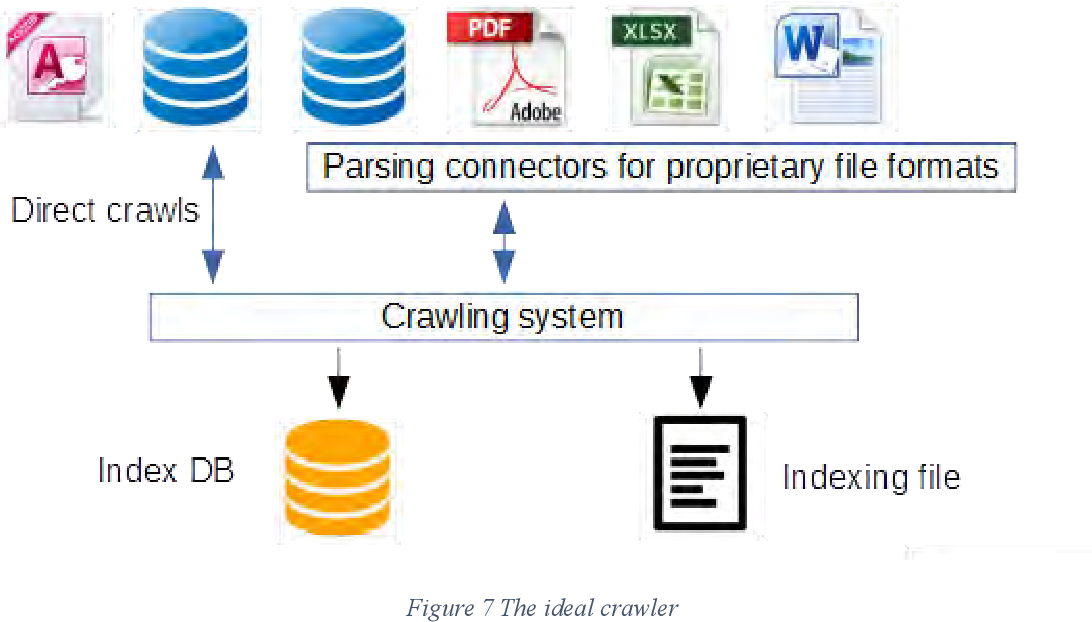 PDF] An Open Source Implementation and Evaluation of a Federated