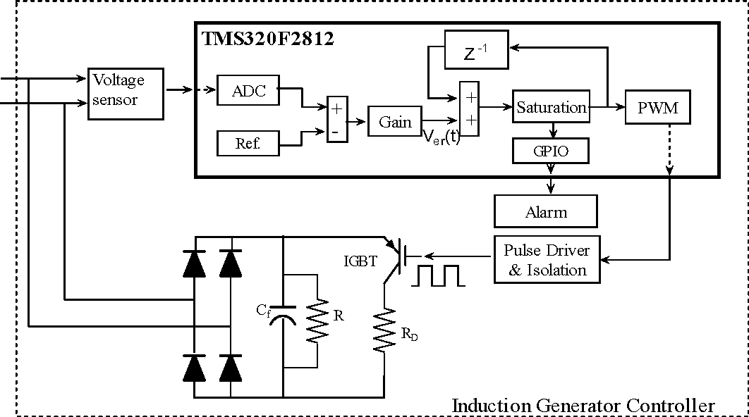 schematic diagram dsp based induction generator controller for seig