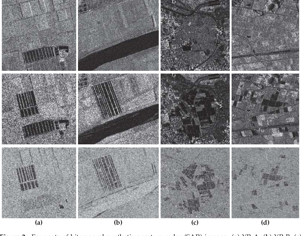 Figure 3 for A Convolutional Neural Network with Parallel Multi-Scale Spatial Pooling to Detect Temporal Changes in SAR Images