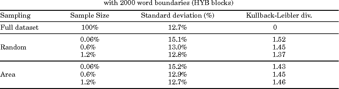 What Does Hyb Mean >> Table Iv From Fast Construction Of The Hyb Index Semantic Scholar