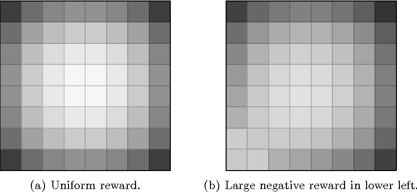 Figure 3 for A Comparison of Monte Carlo Tree Search and Mathematical Optimization for Large Scale Dynamic Resource Allocation
