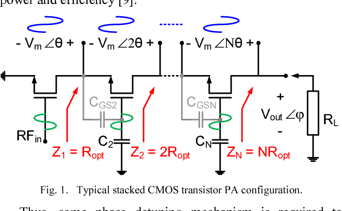 Performance Improvement of Multi-Stacked CMOS mm-Wave Power