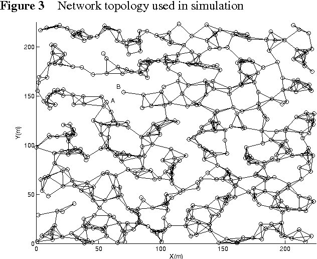 Cool Networking Topology