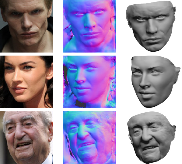 Figure 1 for Cross-modal Deep Face Normals with Deactivable Skip Connections