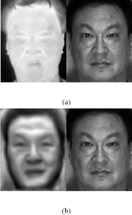 Figure 1 for Thermal to Visible Synthesis of Face Images using Multiple Regions