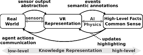 Augmented Reasoning In The Mirror World Semantic Scholar