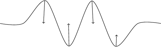 Figure 2 from BRIAN WHITE - MEAN CURVATURE FLOW (MATH 258) LECTURE