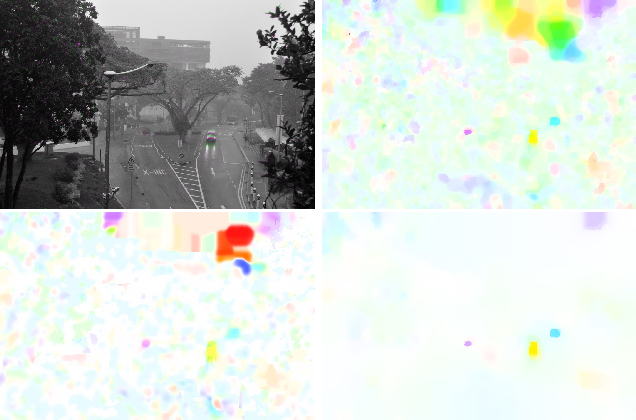 Figure 1 for Robust Optical Flow Estimation in Rainy Scenes