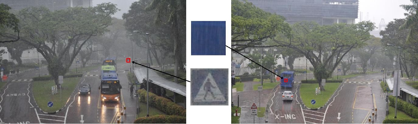 Figure 4 for Robust Optical Flow Estimation in Rainy Scenes