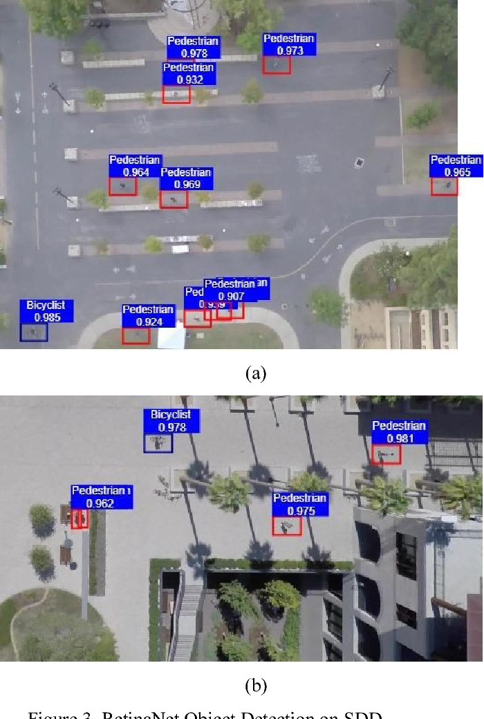 Figure 3 for Fast and Accurate, Convolutional Neural Network Based Approach for Object Detection from UAV