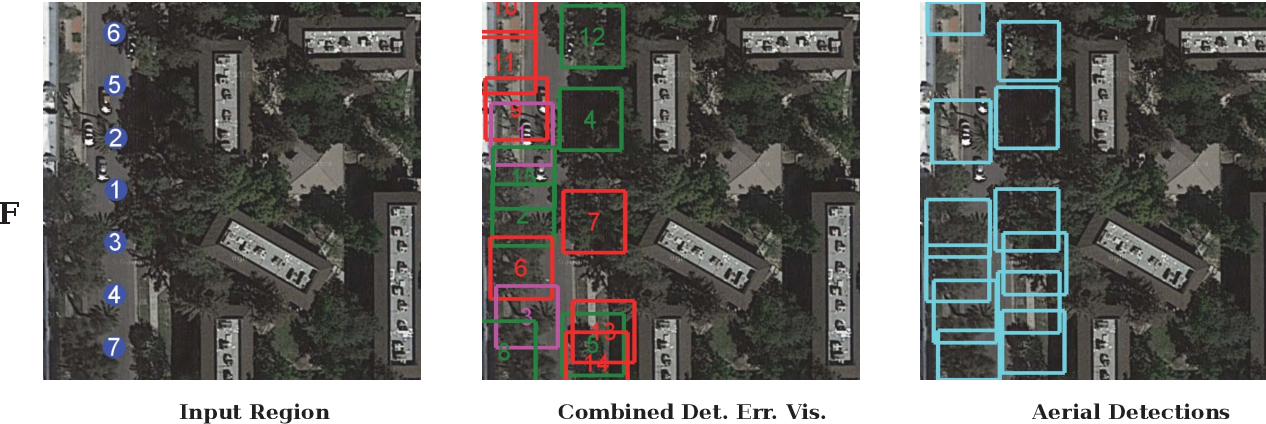 Figure 3 for From Google Maps to a Fine-Grained Catalog of Street trees