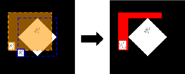 Figure 3 for Probability-based Detection Quality (PDQ): A Probabilistic Approach to Detection Evaluation