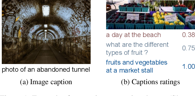 Figure 1 for Reinforcing an Image Caption Generator Using Off-Line Human Feedback
